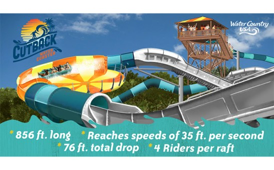 cutback coaster water country