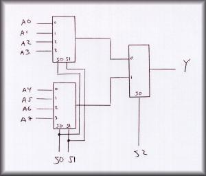 4 To 1 Or Multiplexer Logic Diagram, 4, Free Engine Image