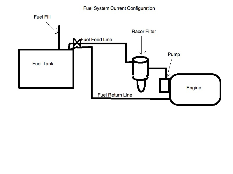 Barry Grant Fuel System Diagrams