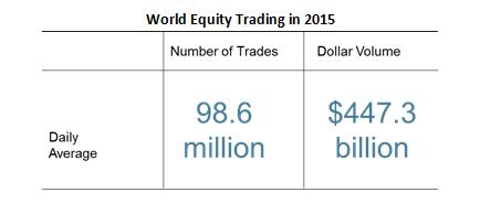 WorldEquityTrading