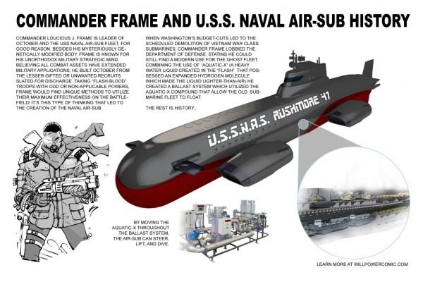 U.S.S. NAVAL AIR-SUB