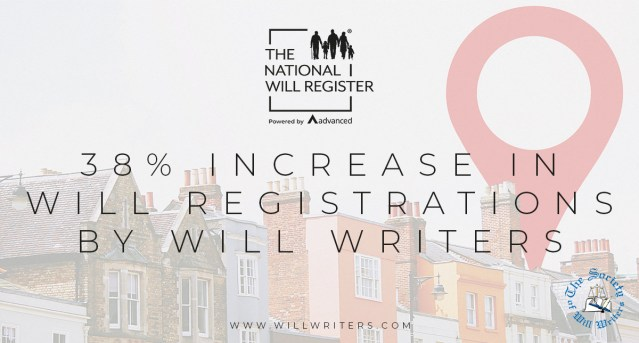 38% increase in Will Registrations by Will Writers
