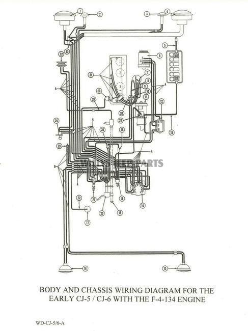 Need 1955 Willys Cj5 Wiring Diagram 1955 Willys Car