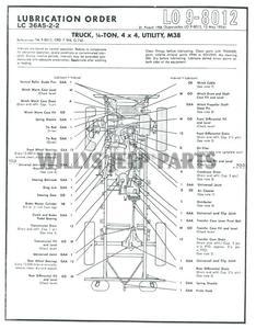 Military Manuals for M38