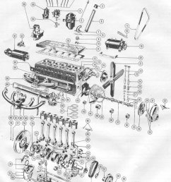 willys mb wiring diagram willys get free image about jeep wrangler head unit wiring jeep xj head unit wiring [ 769 x 1080 Pixel ]