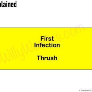 Thrush - yeast infection - candidiasis - candida albicans