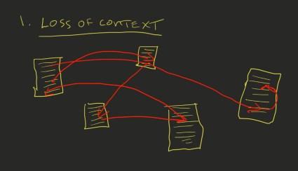 cals-31-context