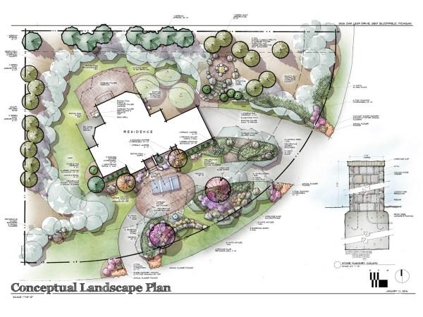 residential landscape design pools