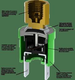 pressure switches wilspec fan cycle switch wiring diagram [ 2278 x 2541 Pixel ]