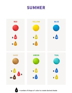 also color right food coloring chart wilton rh