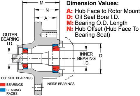 Adly 90cc Atv Wiring Diagram. Adly. Wiring Diagram