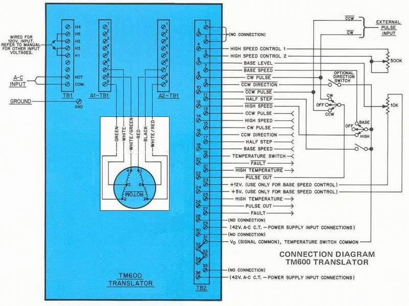 E sunroof switch wiring diagram g