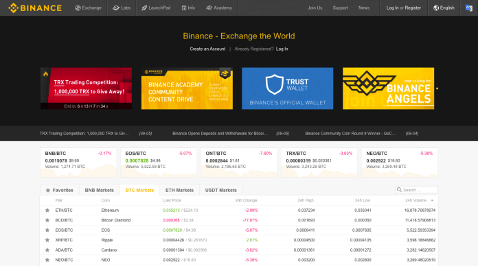 CryptoCurrency Exchange Platform - Binance