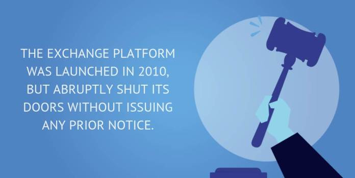 The exchange platform was launched in 2010, but abruptly shut its doors without issuing any prior notice.