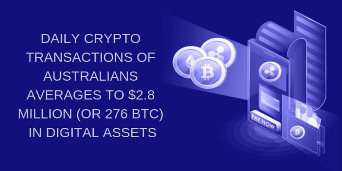 DAILY CRYPTO TRANSACTIONS OF AUSTRALIANS AVERAGES TO $2.8 MILLION (OR 276 BTC) IN DIGITAL ASSETS