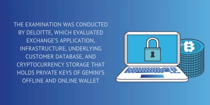 The examination was conducted by Deloitte, which evaluated exchange's application, infrastructure, underlying customer database, and cryptocurrency storage that holds private keys of Gemini's offline and online wallet