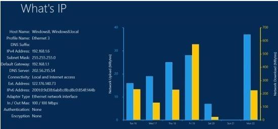 windows8-consommation-data