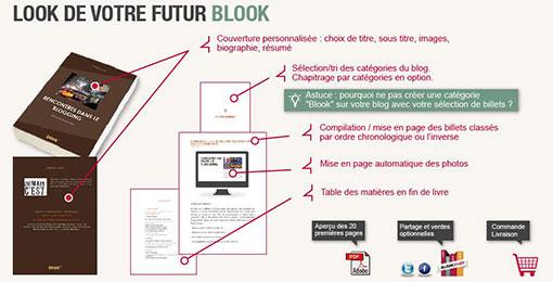 Créer un livre de votre blog avec Blook Up