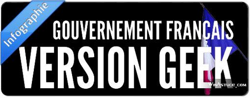 Le gouvernement idéal vu par les Geeks