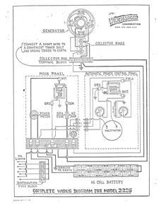 Model 3235 Installation & Instruction Book