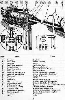 Model 622 & 1222 Instructions for Assembly