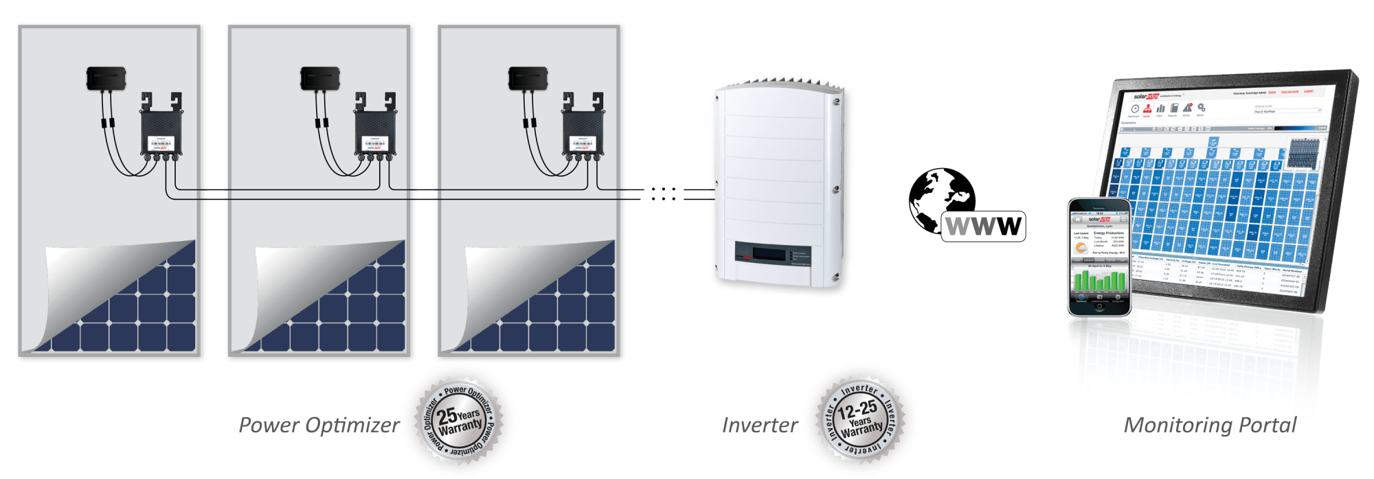 hight resolution of solaredge logo solaredge inverters optimisers