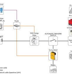 system schematic [ 1100 x 910 Pixel ]