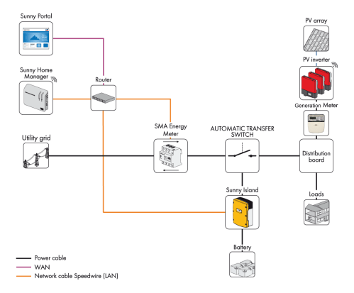 small resolution of system schematic