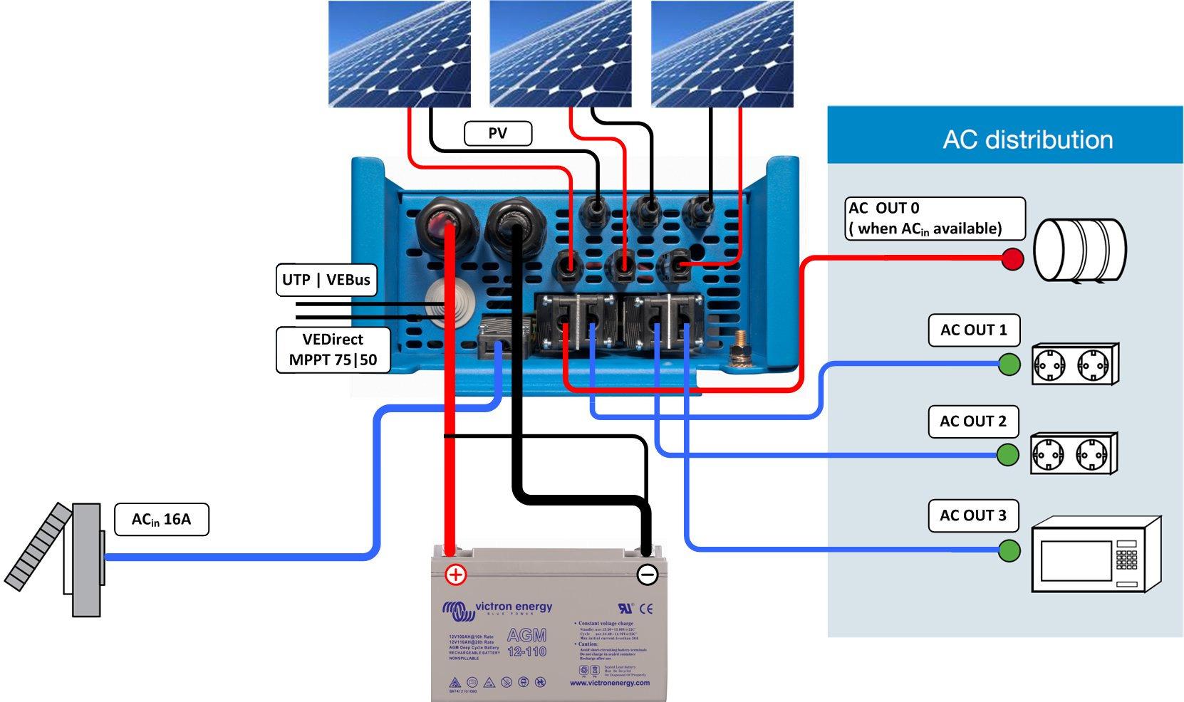 off grid wiring diagram alternator 3 wire solar system library