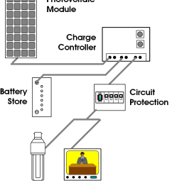 small off grid dc system [ 812 x 1000 Pixel ]