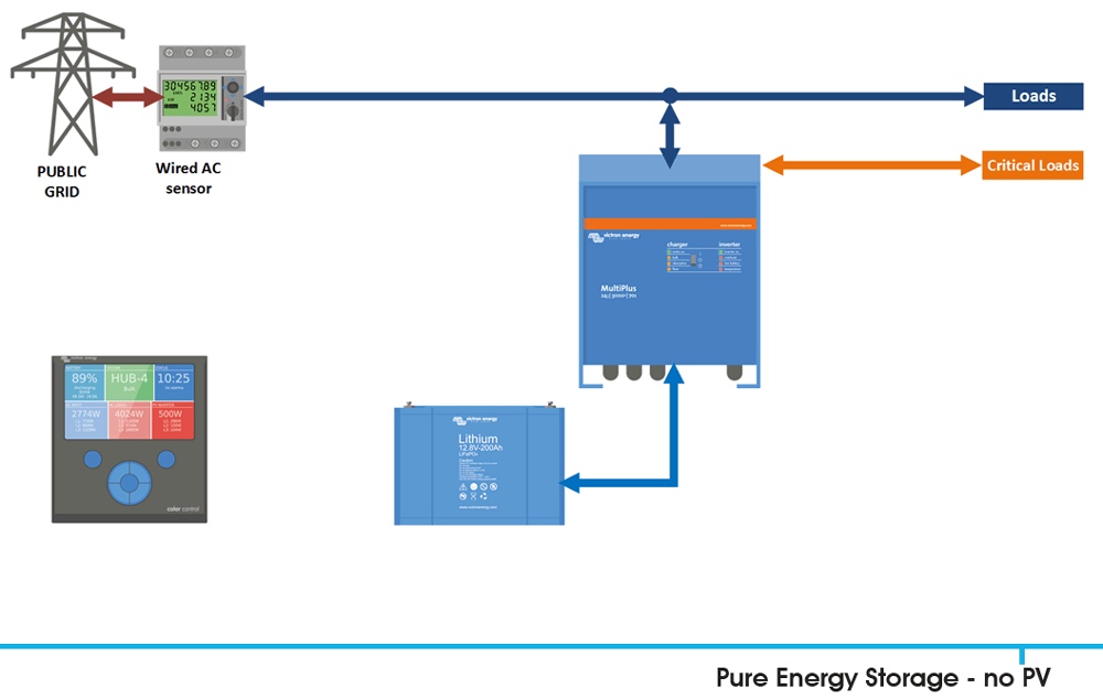 Solar Battery Charger Wiring Diagram Free Picture Victron Ess Energy Storage System Wind Amp Sun