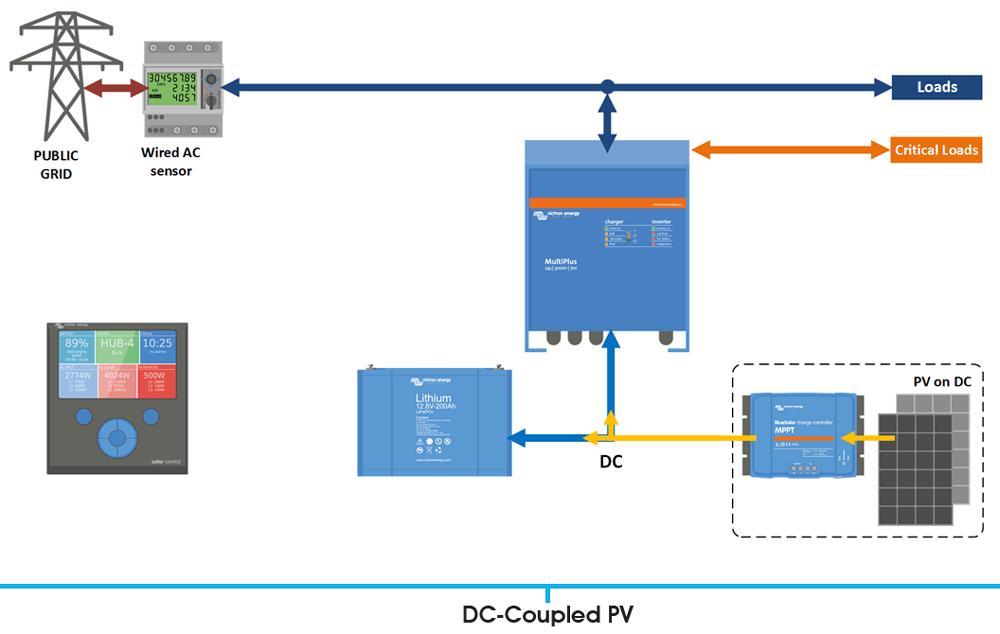 10000 Inverter Wiring Diagram Victron Ess Energy Storage System Wind Amp Sun