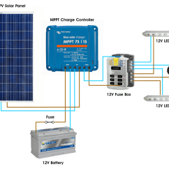 Solar Pv Wiring Diagram Evinrude 9 Off Grid Lighting Kits Wind Sun Small Dc Only System Mppt