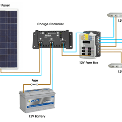 Pwm Solar Charge Controller Circuit Diagram 3 Position Ignition Switch Wiring Off-grid Lighting Kits   Wind & Sun