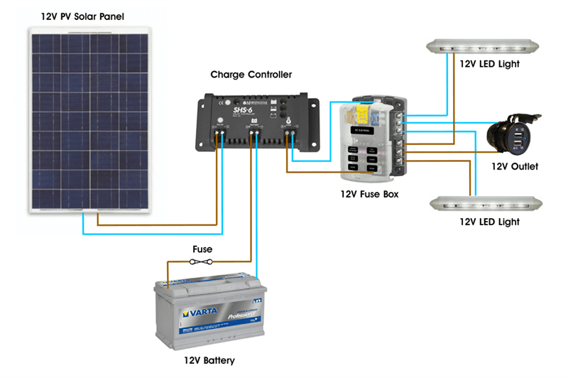 solar pv wiring diagram 220v to 12v transformer off grid lighting kits wind sun small dc only system pwm