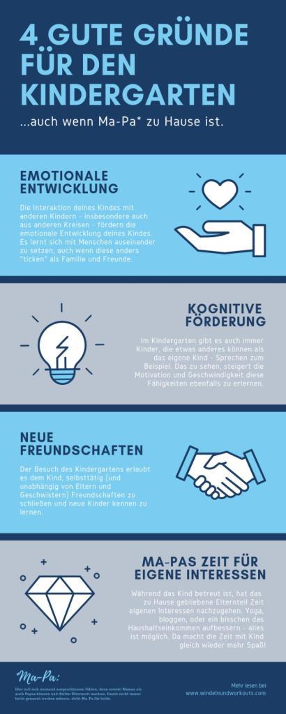 Infografik mit 4 guten Gründen für den Besuch eines Kindergartens.