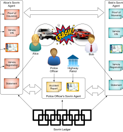 credential uses in a car accident [ 2172 x 1538 Pixel ]