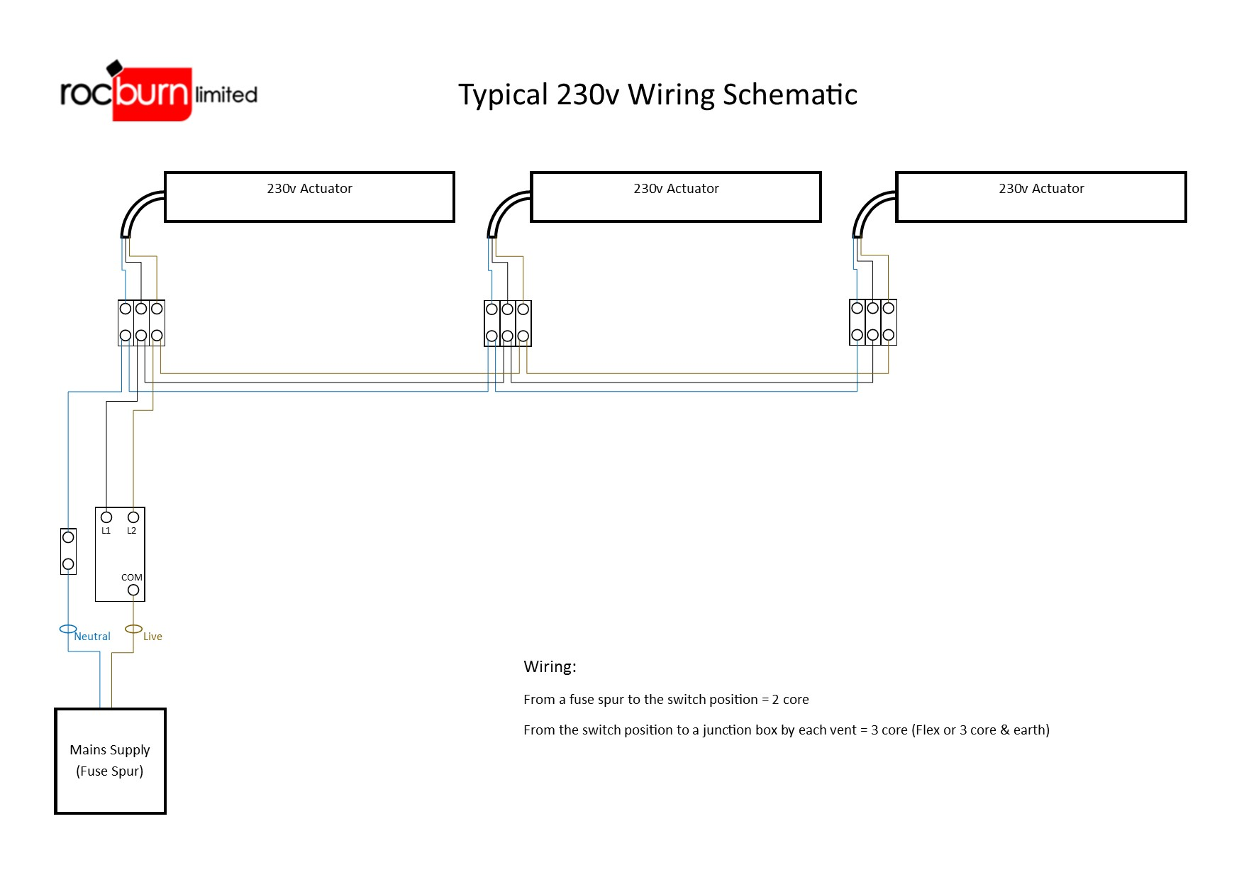 lighting spur wiring diagram shotgun schematics or fused change your idea with