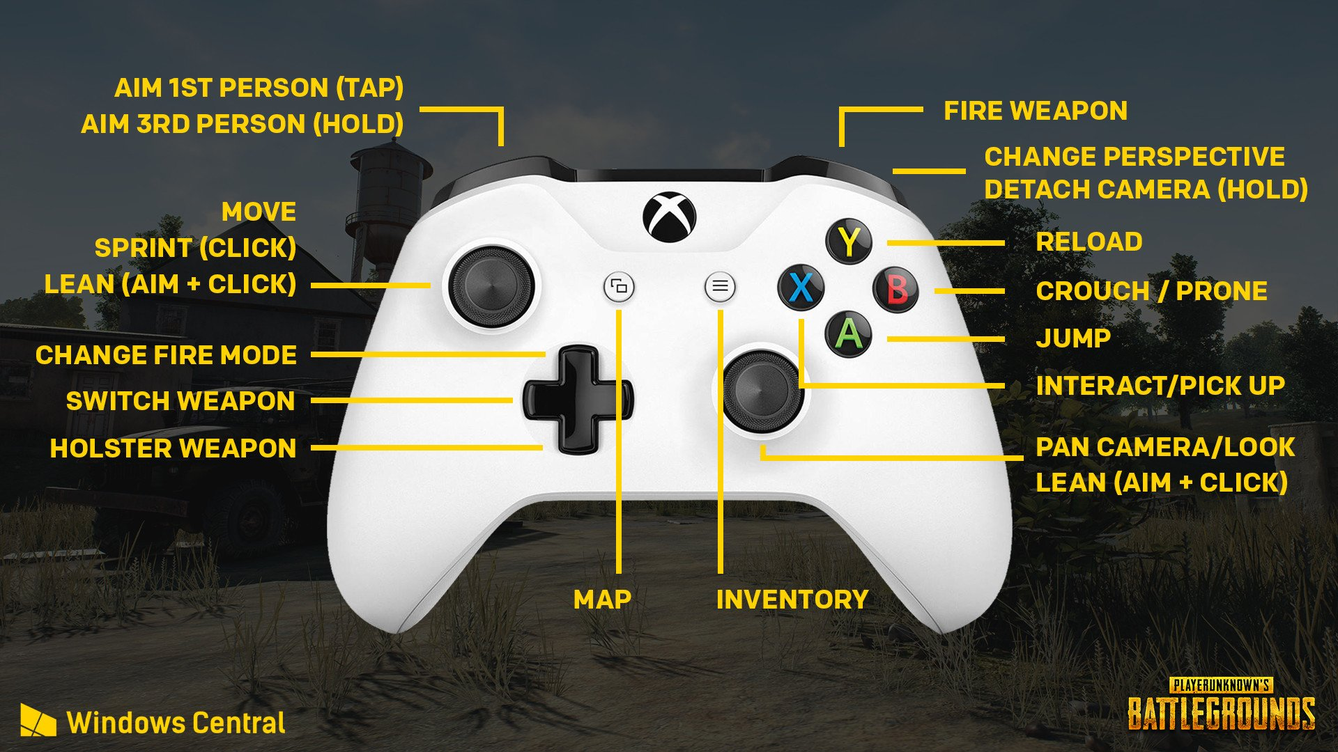 Pubg Pc Controls Wallpaper A Look At Playerunknown S Battlegrounds Pubg Xbox One