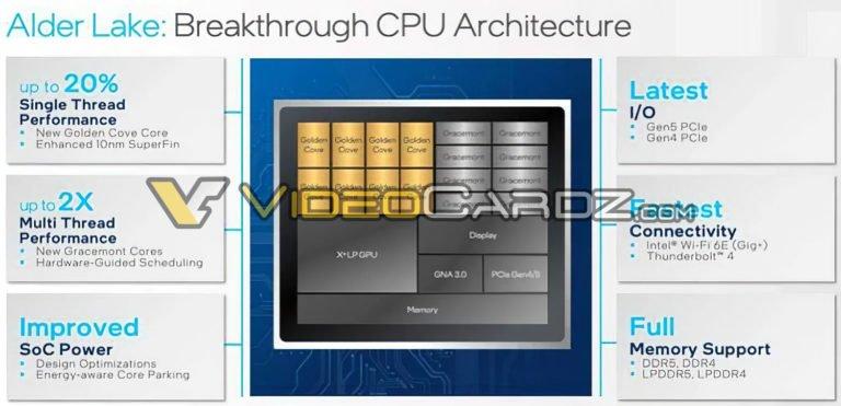 Intel Alder Lake S Specifications Videocardz