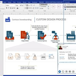 Visio Application Diagram Electrical Schematics And Wiring Diagrams Microsoft S Creation Tool Slated To Be Released For