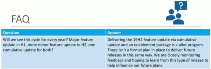 Preguntas frecuentes de Windows 10 19H2