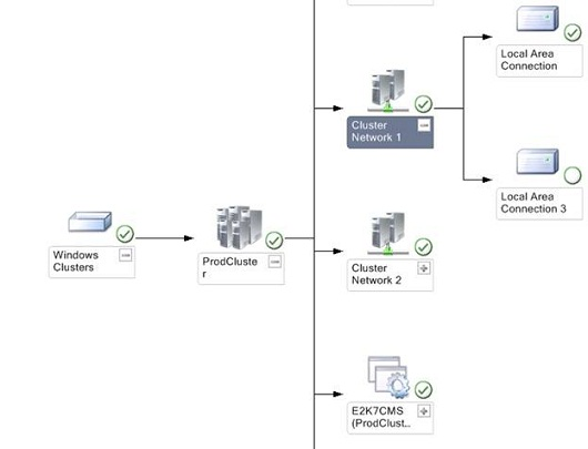 Strategies for Monitoring Failover Clusters (Part 5