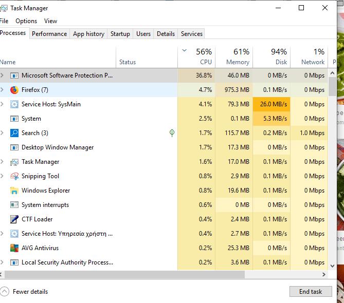 Microsoft Software Protection Platform Service high CPU usage