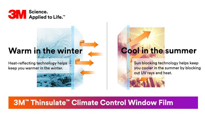 3M Thinsulate Window Film Reduces Hot / Cold Spots in Your Home