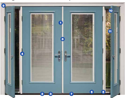 double french doors exterior entry