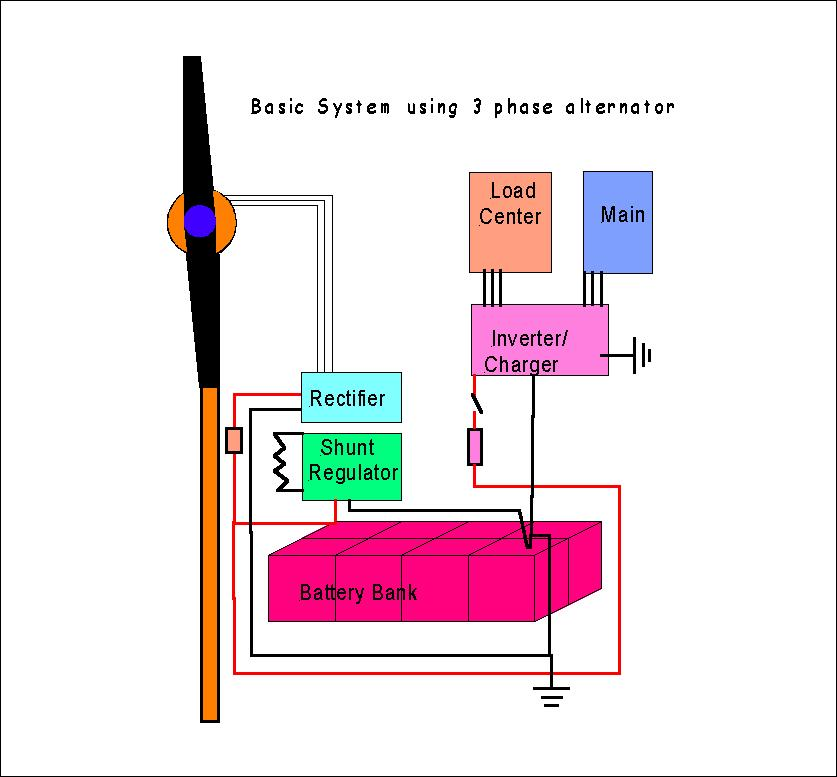The Schematic Diagram Come From Circuit 60 Watt Laptop Battery