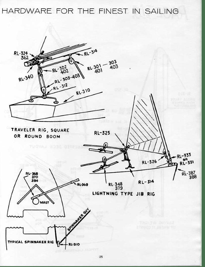 Rigging Schematics for Comet, Penguin, Bluejay, Lightning