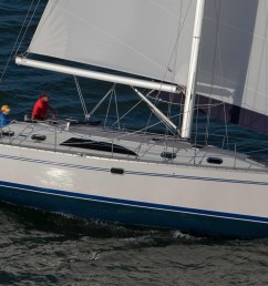 windworks yacht brokerage is the catalina yachts dealer for washington  [ 1920 x 900 Pixel ]