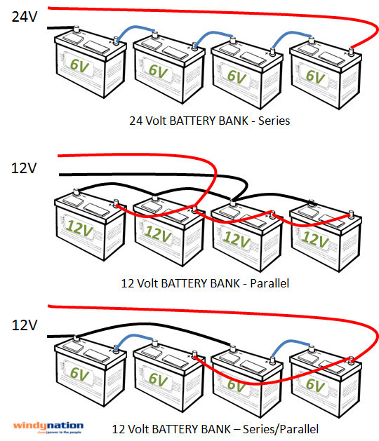 rv battery bank wiring diagram leviton 220v outlet parallel batteries example electrical how configure web rh windynation com car